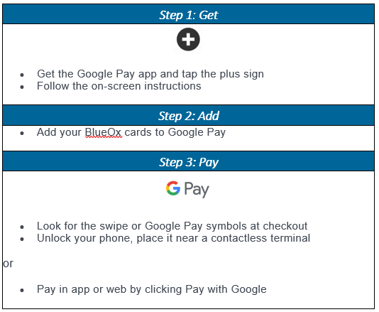 Google Pay Instructions
