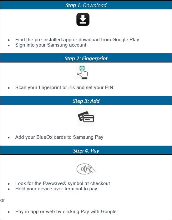 BlueOx Credit Union Samsung Pay - BlueOx CU